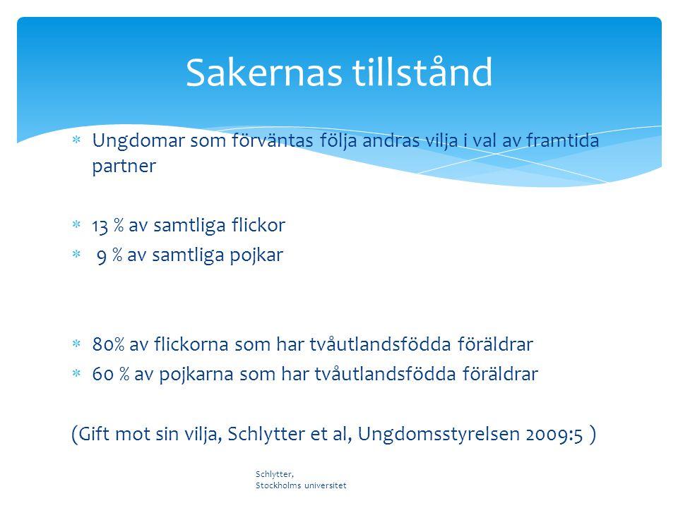Schlytter, Stockholms universitet Sakernas tillstånd  Ungdomar som förväntas följa andras vilja i val av framtida partner  13 % av samtliga flickor