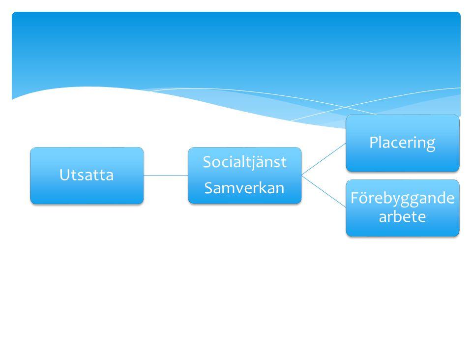 Utsatta Socialtjänst Samverkan Placering Förebyggande arbete
