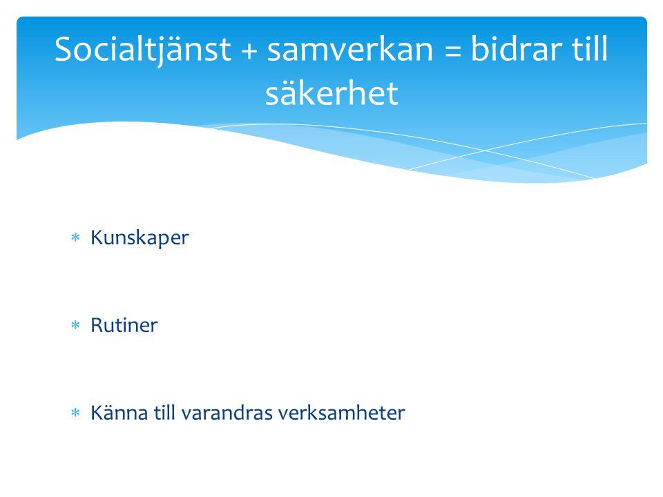 Socialtjänst + samverkan = bidrar till säkerhet  Kunskaper  Rutiner  Känna till varandras verksamheter