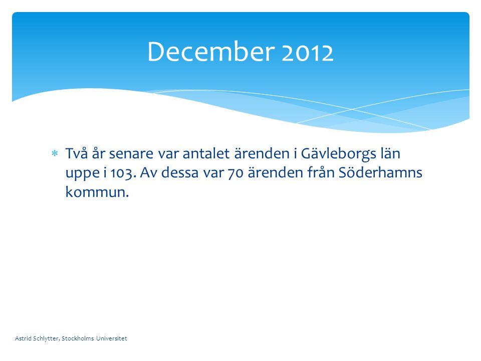 Två år senare var antalet ärenden i Gävleborgs län uppe i 103. Av dessa var 70 ärenden från Söderhamns kommun. Astrid Schlytter, Stockholms Universi