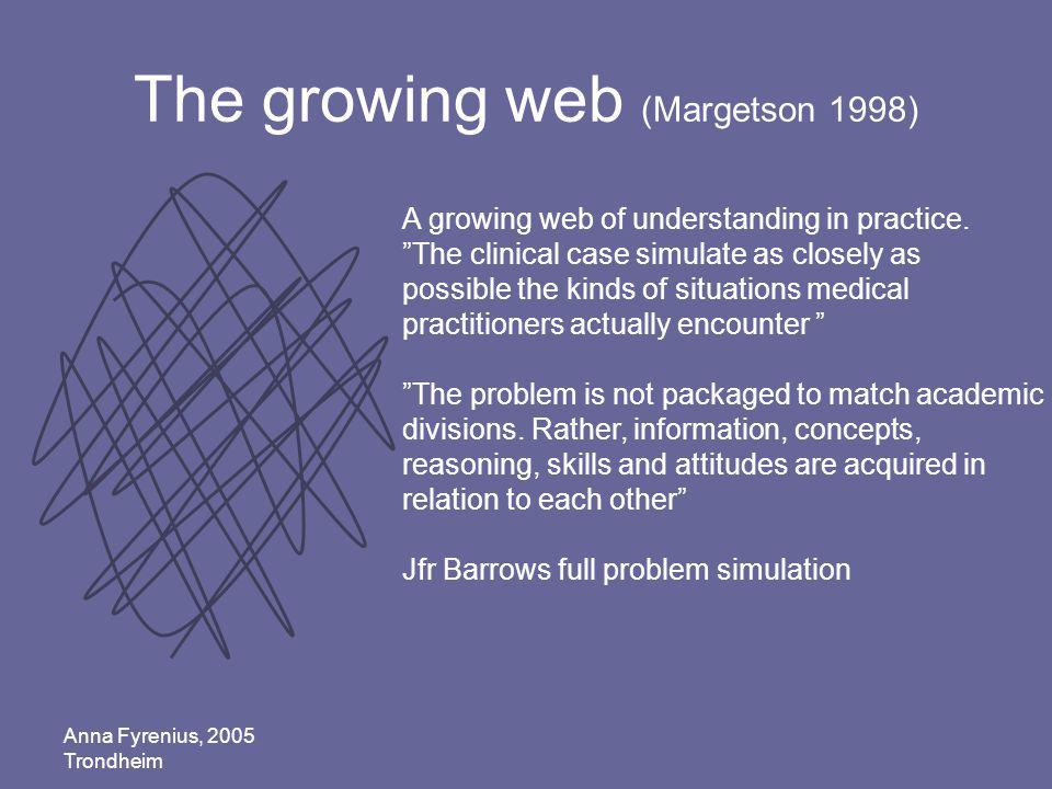 """Anna Fyrenius, 2005 Trondheim The growing web (Margetson 1998) A growing web of understanding in practice. """"The clinical case simulate as closely as p"""
