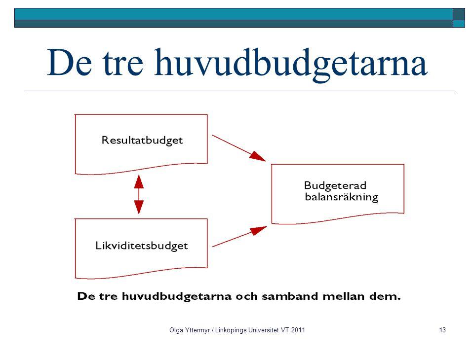 Olga Yttermyr / Linköpings Universitet VT 201113 De tre huvudbudgetarna