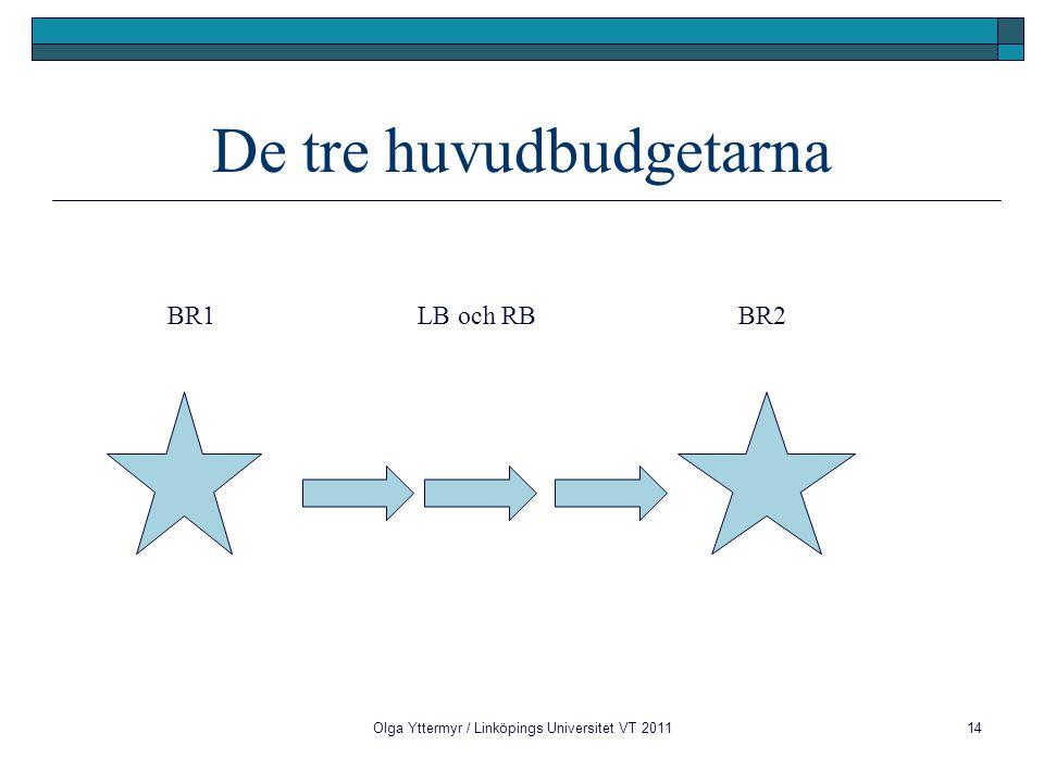 Olga Yttermyr / Linköpings Universitet VT 201114 BR1 LB och RB BR2