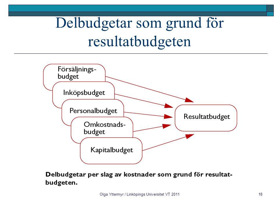 Olga Yttermyr / Linköpings Universitet VT 201118 Delbudgetar som grund för resultatbudgeten