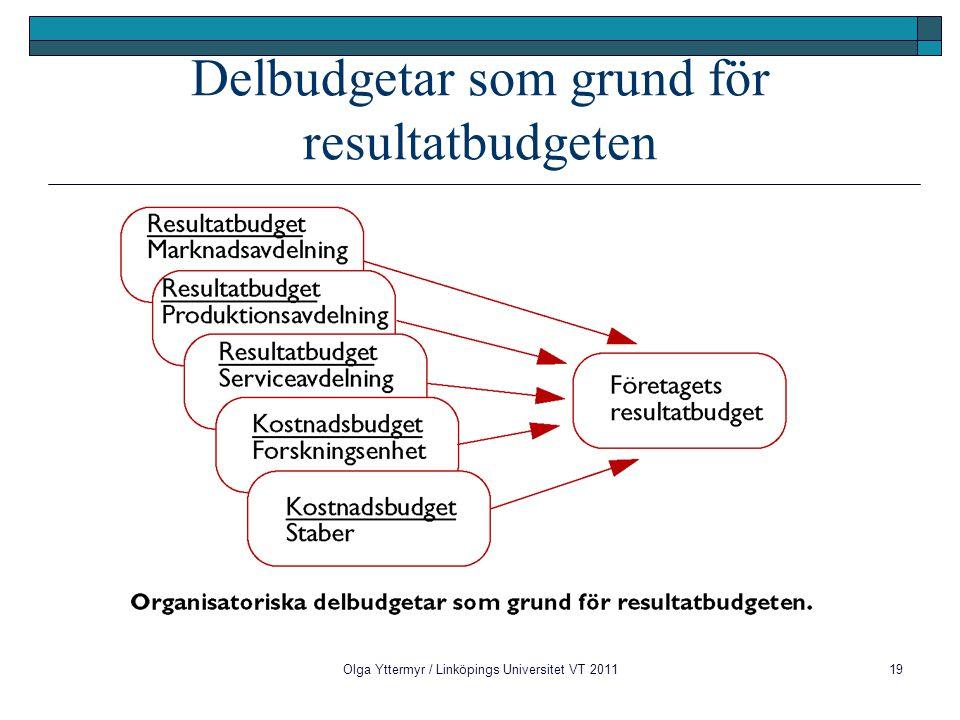 Olga Yttermyr / Linköpings Universitet VT 201119 Delbudgetar som grund för resultatbudgeten