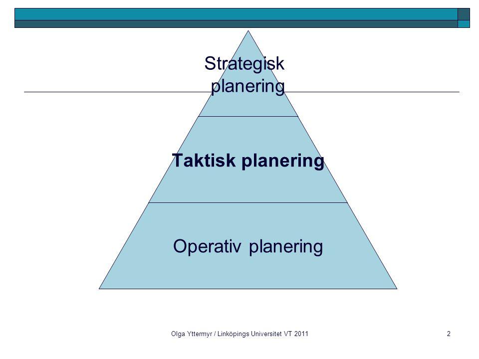 Olga Yttermyr / Linköpings Universitet VT 20112 Strategisk planering Taktisk planering Operativ planering