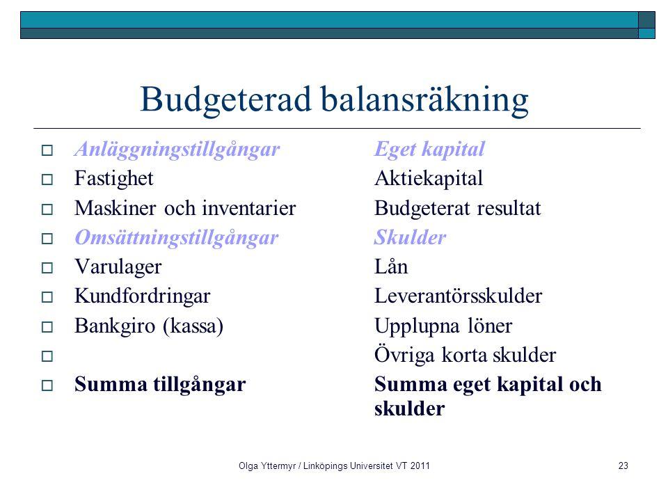 Olga Yttermyr / Linköpings Universitet VT 201123 Budgeterad balansräkning  Anläggningstillgångar Eget kapital  Fastighet Aktiekapital  Maskiner och