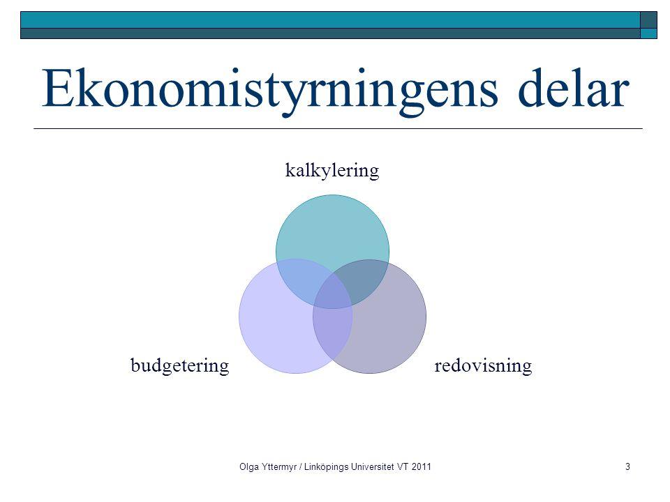 Olga Yttermyr / Linköpings Universitet VT 201144 Räntabilitet Räntabilitet på totalt kapital (i %) = (Resultat efter finansiella poster + Räntekostnader) / Totalt kapital Räntabilitet på eget kapital före skatt (i %) = Resultat efter finansiella poster / Eget kapital