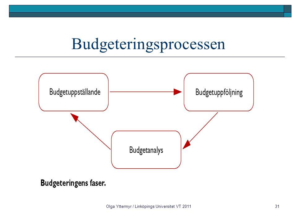 Olga Yttermyr / Linköpings Universitet VT 201131 Budgeteringsprocessen