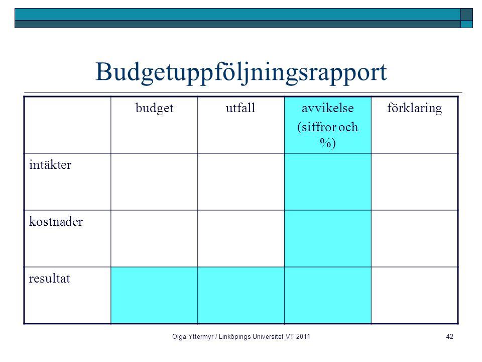 Olga Yttermyr / Linköpings Universitet VT 201142 Budgetuppföljningsrapport budgetutfallavvikelse (siffror och %) förklaring intäkter kostnader resulta