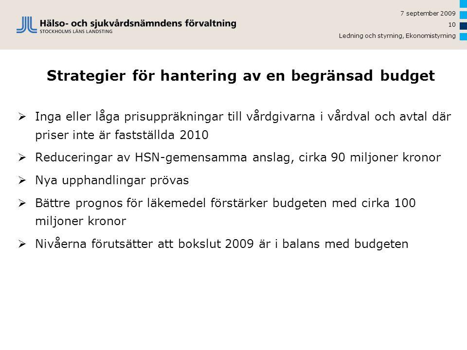 7 september 2009 Ledning och styrning, Ekonomistyrning 10  Inga eller låga prisuppräkningar till vårdgivarna i vårdval och avtal där priser inte är fastställda 2010  Reduceringar av HSN-gemensamma anslag, cirka 90 miljoner kronor  Nya upphandlingar prövas  Bättre prognos för läkemedel förstärker budgeten med cirka 100 miljoner kronor  Nivåerna förutsätter att bokslut 2009 är i balans med budgeten Strategier för hantering av en begränsad budget