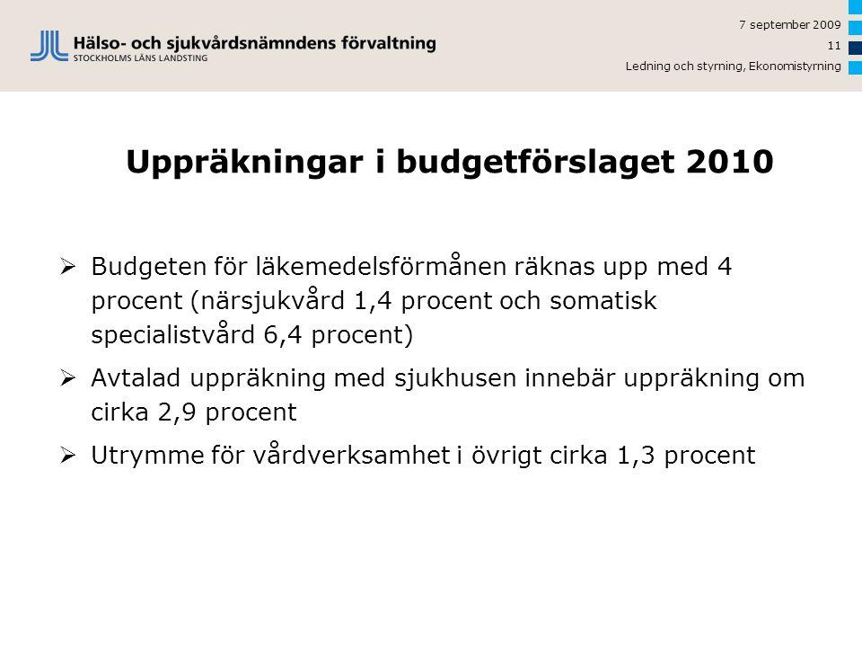 7 september 2009 Ledning och styrning, Ekonomistyrning 11  Budgeten för läkemedelsförmånen räknas upp med 4 procent (närsjukvård 1,4 procent och somatisk specialistvård 6,4 procent)  Avtalad uppräkning med sjukhusen innebär uppräkning om cirka 2,9 procent  Utrymme för vårdverksamhet i övrigt cirka 1,3 procent Uppräkningar i budgetförslaget 2010