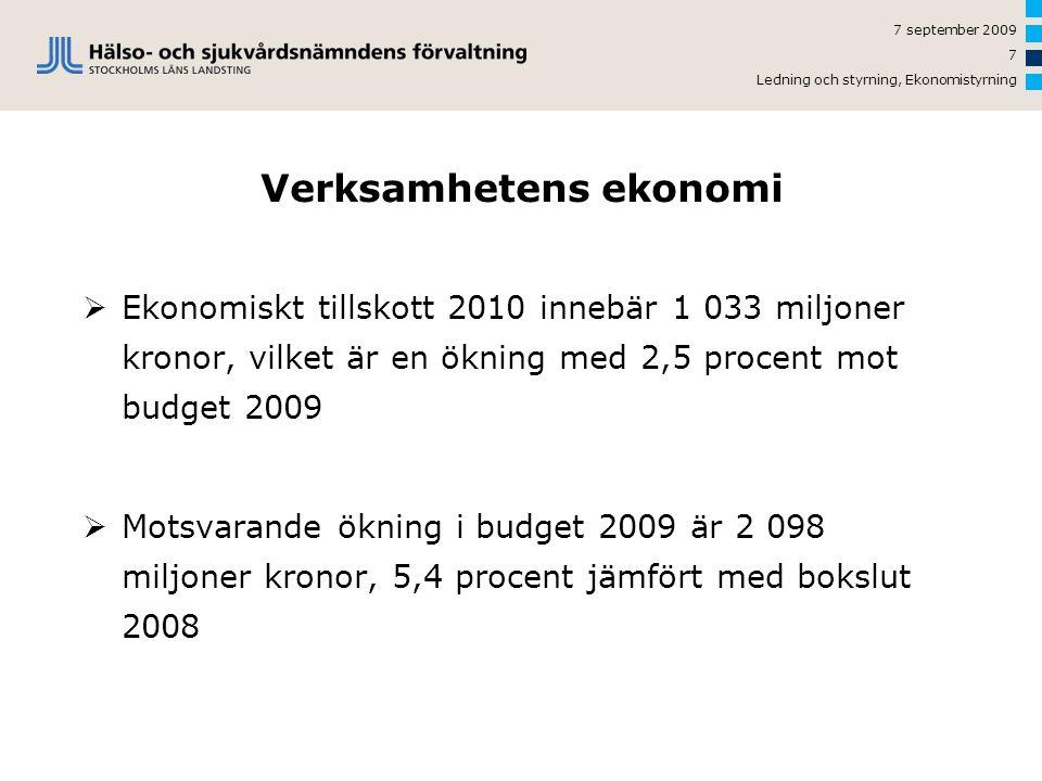 7 september 2009 Ledning och styrning, Ekonomistyrning 7 Verksamhetens ekonomi  Ekonomiskt tillskott 2010 innebär 1 033 miljoner kronor, vilket är en ökning med 2,5 procent mot budget 2009  Motsvarande ökning i budget 2009 är 2 098 miljoner kronor, 5,4 procent jämfört med bokslut 2008
