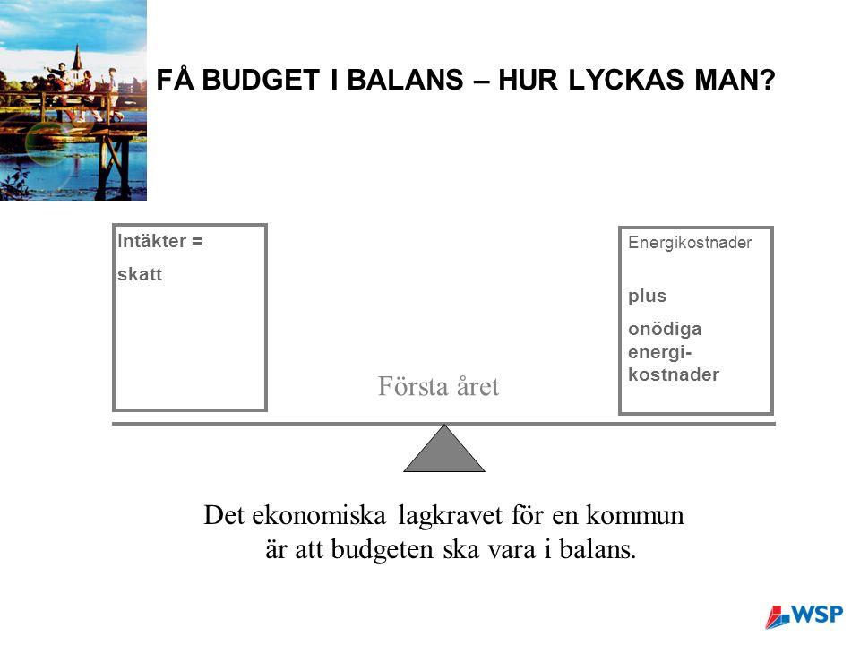 FÅ BUDGET I BALANS – HUR LYCKAS MAN.