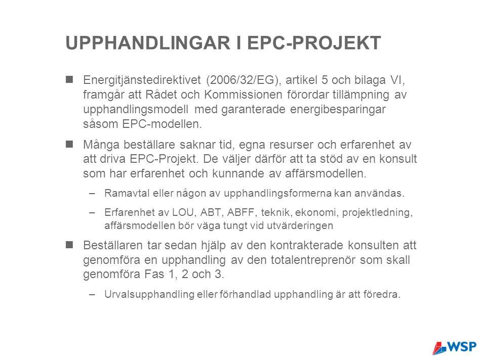 UPPHANDLINGAR I EPC-PROJEKT Energitjänstedirektivet (2006/32/EG), artikel 5 och bilaga VI, framgår att Rådet och Kommissionen förordar tillämpning av upphandlingsmodell med garanterade energibesparingar såsom EPC-modellen.