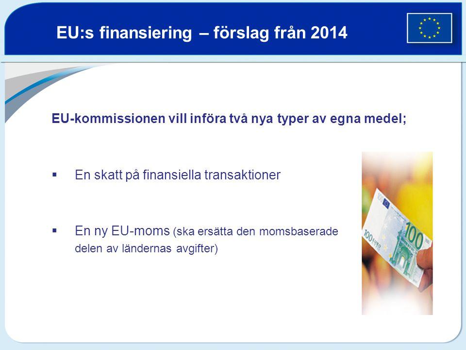 EU-kommissionen vill införa två nya typer av egna medel;  En skatt på finansiella transaktioner  En ny EU-moms (ska ersätta den momsbaserade delen a