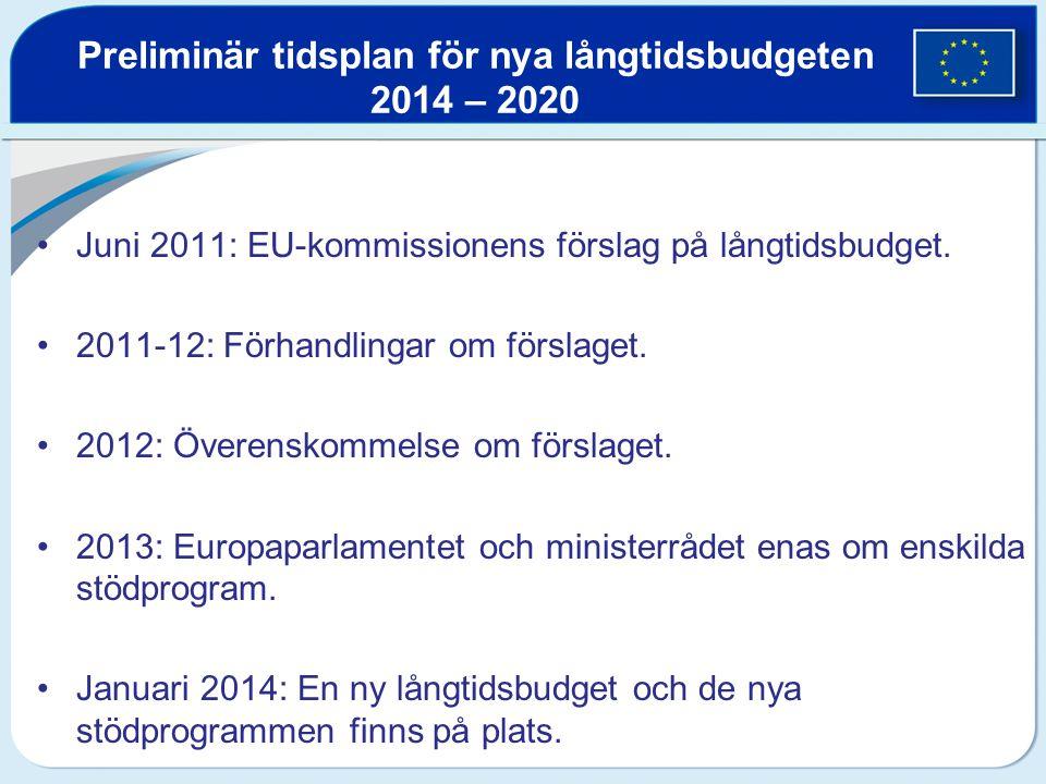 Preliminär tidsplan för nya långtidsbudgeten 2014 – 2020 Juni 2011: EU-kommissionens förslag på långtidsbudget. 2011-12: Förhandlingar om förslaget. 2