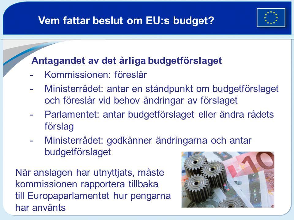 Antagandet av det årliga budgetförslaget -Kommissionen: föreslår -Ministerrådet: antar en ståndpunkt om budgetförslaget och föreslår vid behov ändring