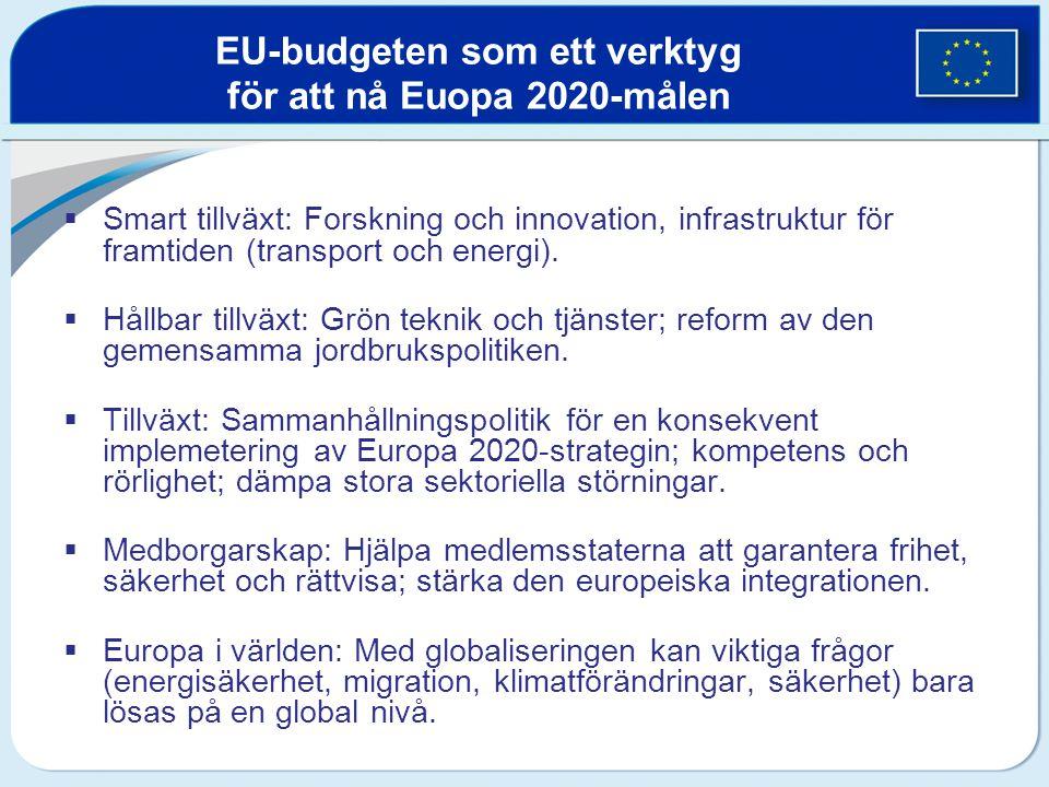 EU-budgeten som ett verktyg för att nå Euopa 2020-målen  Smart tillväxt: Forskning och innovation, infrastruktur för framtiden (transport och energi)