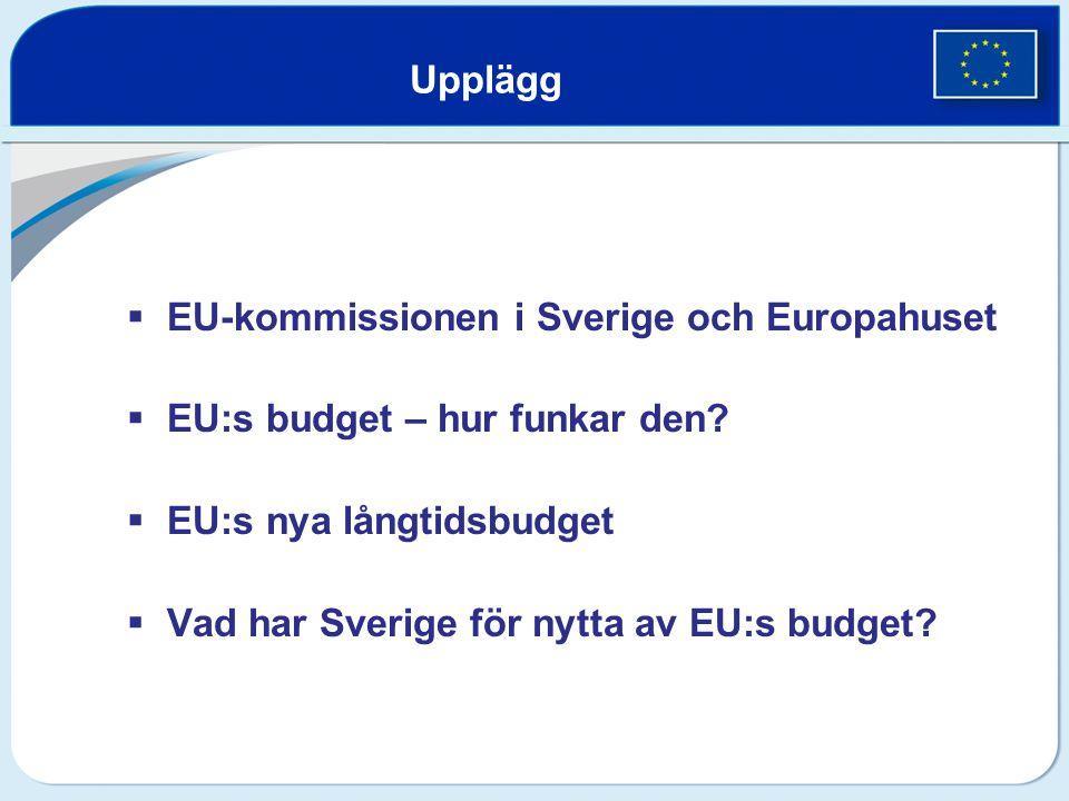 Upplägg  EU-kommissionen i Sverige och Europahuset  EU:s budget – hur funkar den?  EU:s nya långtidsbudget  Vad har Sverige för nytta av EU:s budg