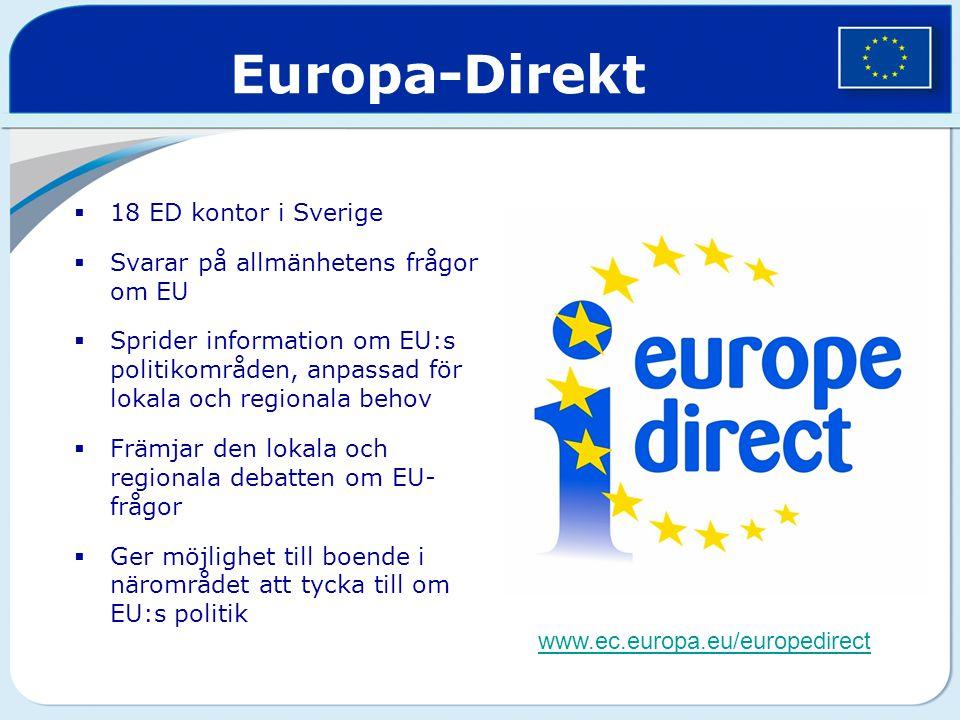 Europa-Direkt  18 ED kontor i Sverige  Svarar på allmänhetens frågor om EU  Sprider information om EU:s politikområden, anpassad för lokala och reg
