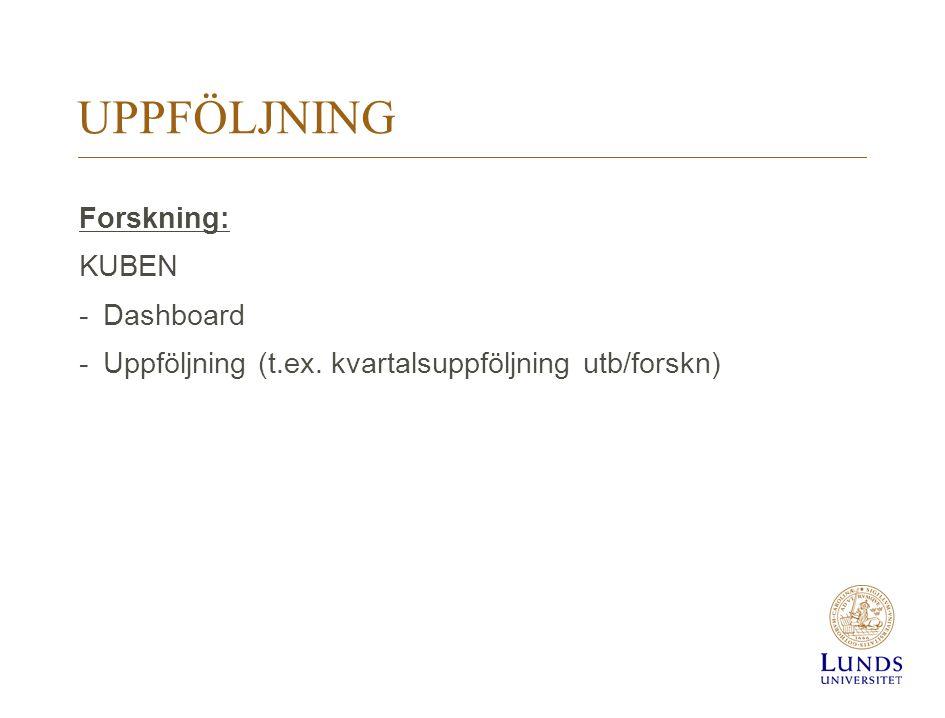 UPPFÖLJNING Forskning: KUBEN -Dashboard -Uppföljning (t.ex. kvartalsuppföljning utb/forskn)
