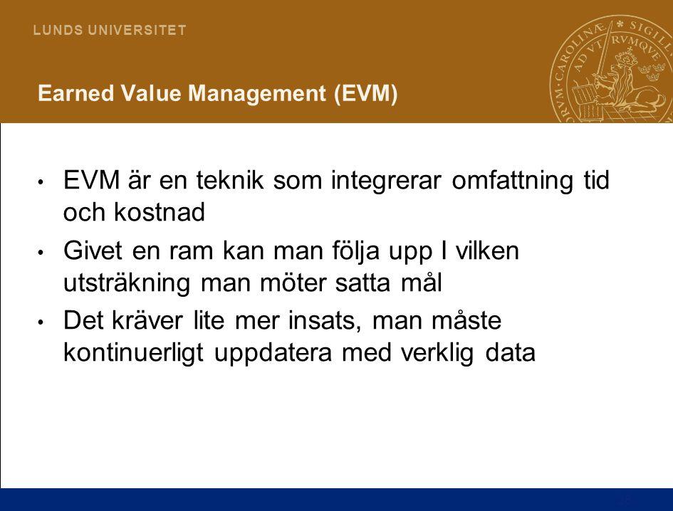 26 L U N D S U N I V E R S I T E T Earned Value Management (EVM) EVM är en teknik som integrerar omfattning tid och kostnad Givet en ram kan man följa