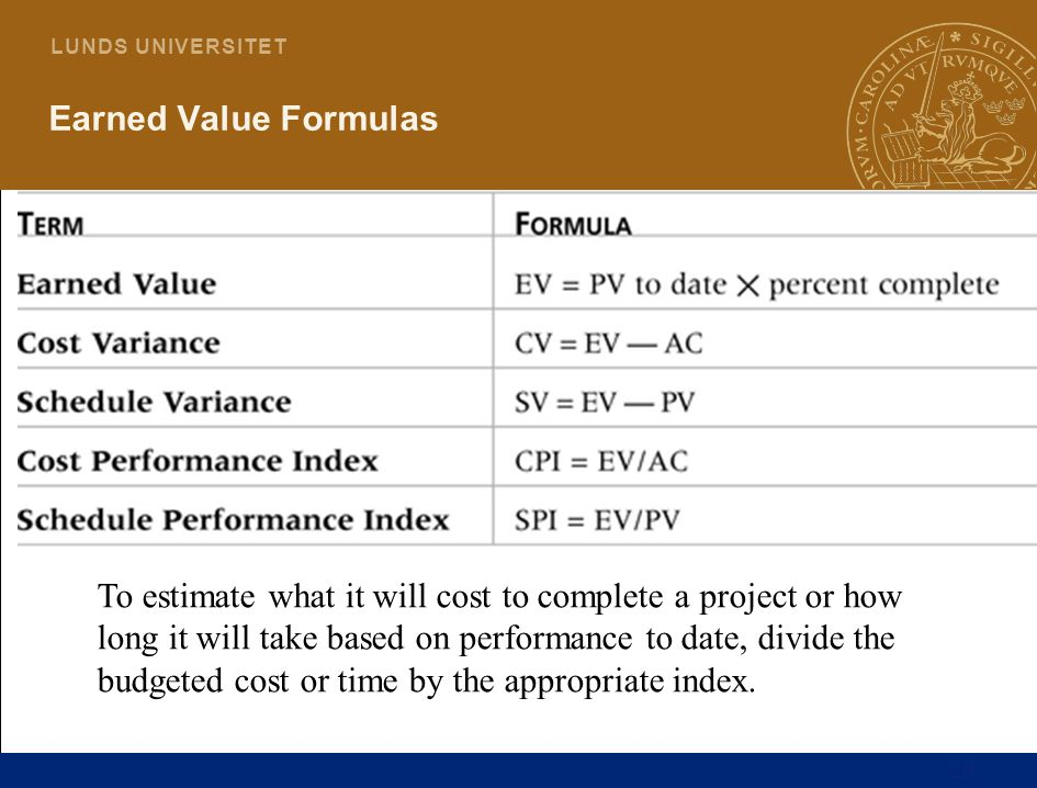 29 L U N D S U N I V E R S I T E T Earned Value Formulas To estimate what it will cost to complete a project or how long it will take based on perform