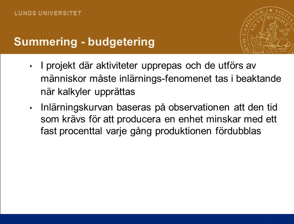 44 L U N D S U N I V E R S I T E T Summering - budgetering I projekt där aktiviteter upprepas och de utförs av människor måste inlärnings-fenomenet ta