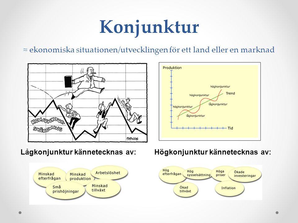 Konjunktur ≈ ekonomiska situationen/utvecklingen för ett land eller en marknad Högkonjunktur kännetecknas av:Lågkonjunktur kännetecknas av: