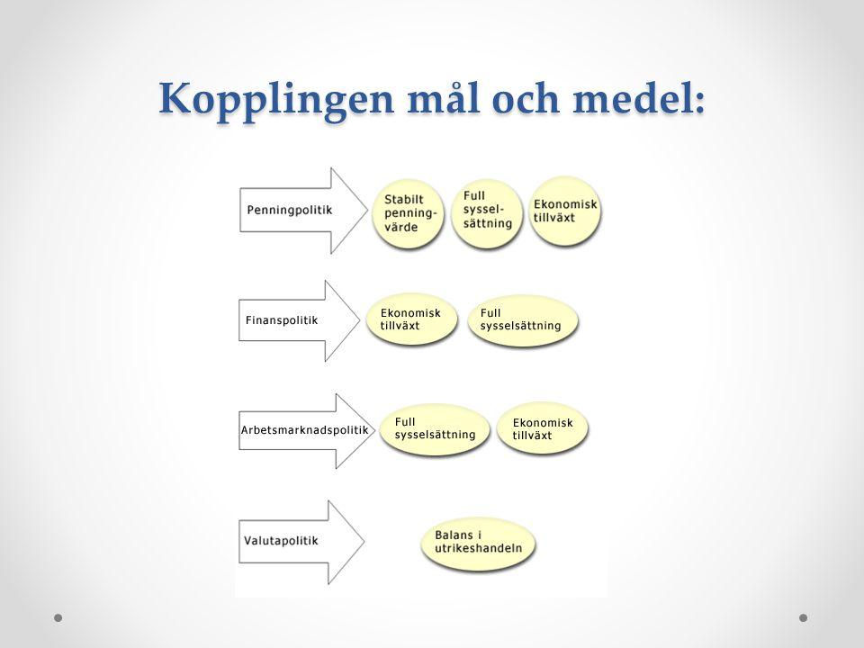 Kopplingen mål och medel:
