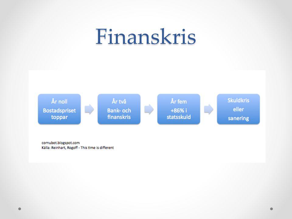 Finanskris