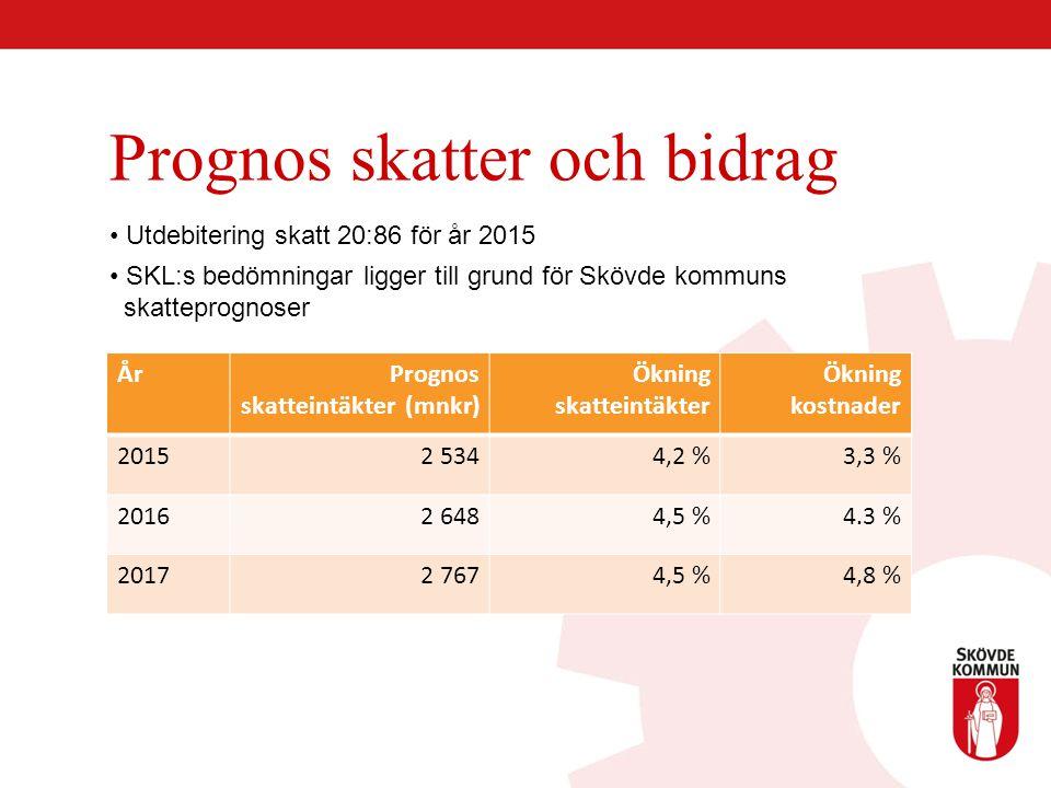Prognos skatter och bidrag ÅrPrognos skatteintäkter (mnkr) Ökning skatteintäkter Ökning kostnader 20152 5344,2 %3,3 % 20162 6484,5 %4.3 % 20172 7674,5