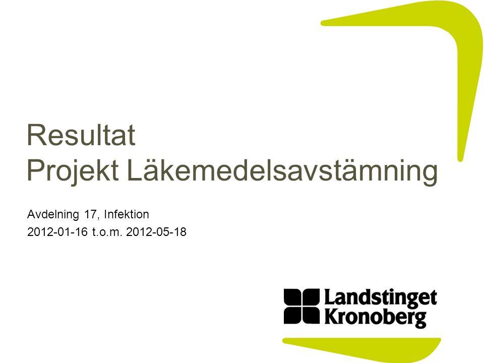 Resultat Projekt Läkemedelsavstämning Avdelning 17, Infektion 2012-01-16 t.o.m. 2012-05-18