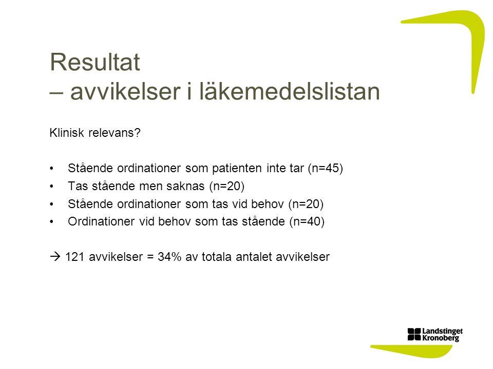 Resultat – avvikelser i läkemedelslistan Klinisk relevans.