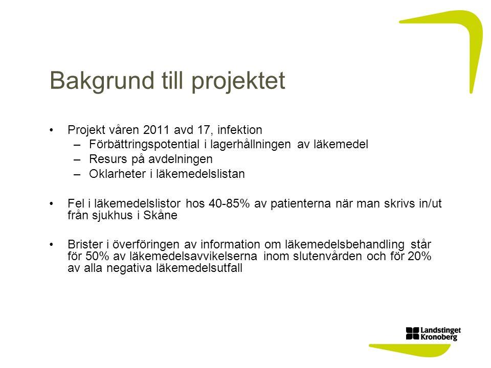 Bakgrund till projektet Projekt våren 2011 avd 17, infektion –Förbättringspotential i lagerhållningen av läkemedel –Resurs på avdelningen –Oklarheter i läkemedelslistan Fel i läkemedelslistor hos 40-85% av patienterna när man skrivs in/ut från sjukhus i Skåne Brister i överföringen av information om läkemedelsbehandling står för 50% av läkemedelsavvikelserna inom slutenvården och för 20% av alla negativa läkemedelsutfall