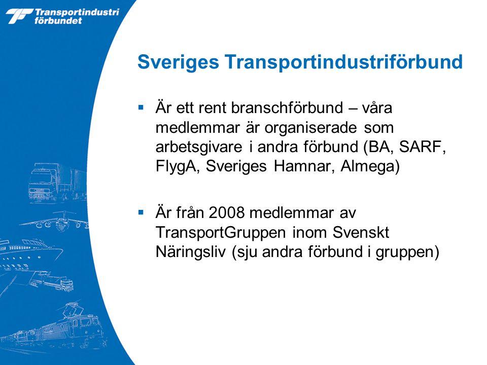 Sveriges Transportindustriförbund  Är ett rent branschförbund – våra medlemmar är organiserade som arbetsgivare i andra förbund (BA, SARF, FlygA, Sveriges Hamnar, Almega)  Är från 2008 medlemmar av TransportGruppen inom Svenskt Näringsliv (sju andra förbund i gruppen)