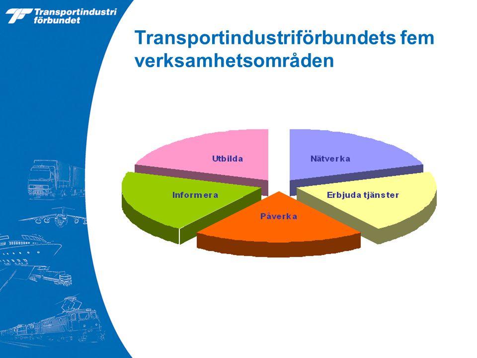 Transportindustriförbundets fem verksamhetsområden