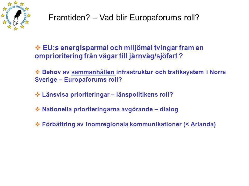 Framtiden. – Vad blir Europaforums roll.