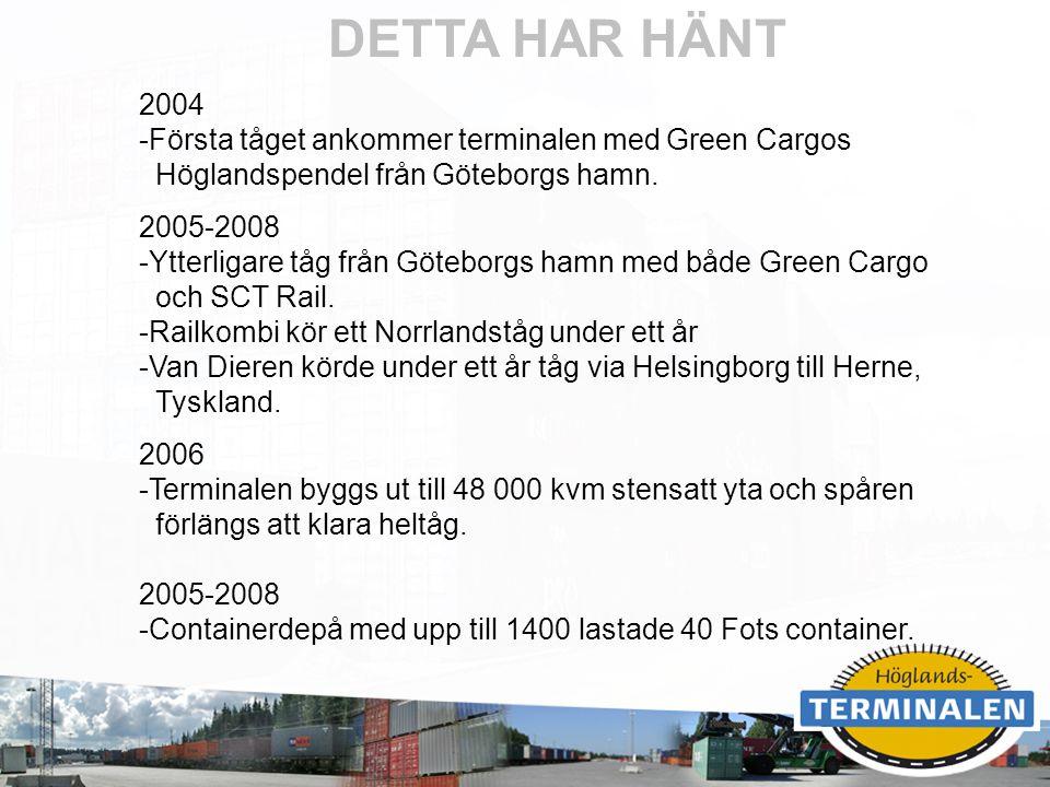 DETTA HAR HÄNT 2004 -Första tåget ankommer terminalen med Green Cargos Höglandspendel från Göteborgs hamn. 2005-2008 -Ytterligare tåg från Göteborgs h