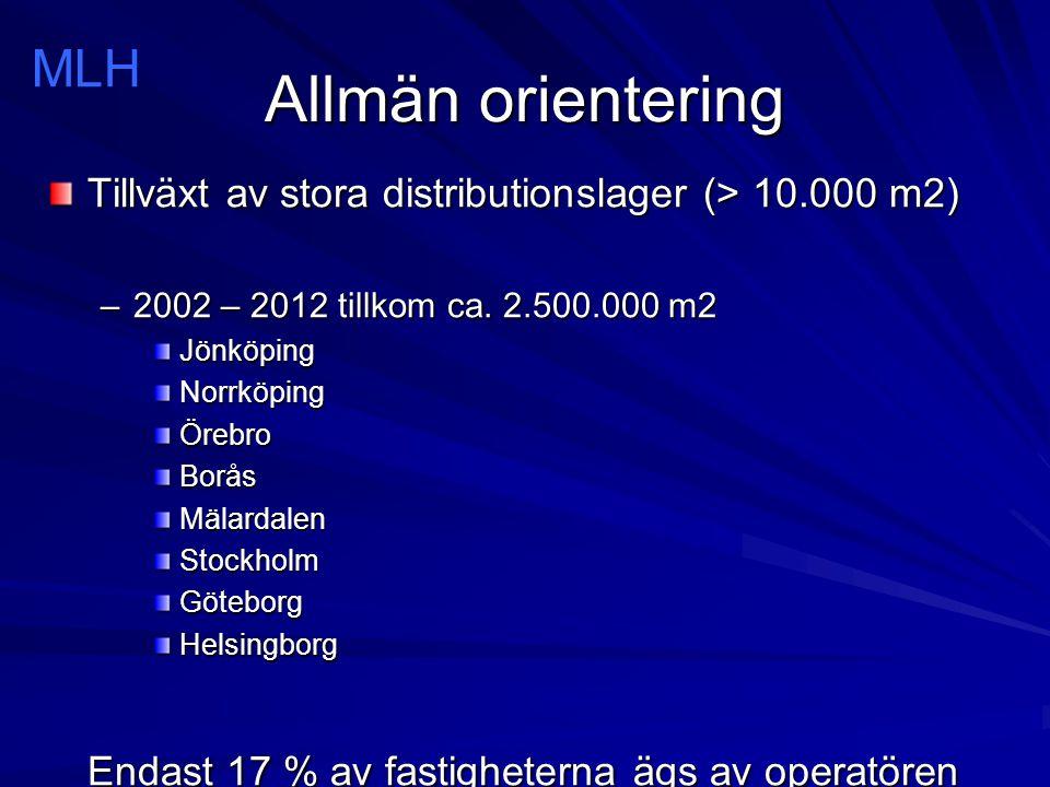 Allmän orientering Tillväxt av stora distributionslager (> 10.000 m2) –2002 – 2012 tillkom ca. 2.500.000 m2 JönköpingNorrköpingÖrebroBoråsMälardalenSt