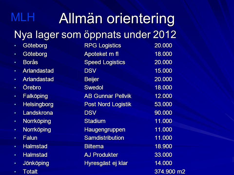 Allmän orientering Nya lager som öppnats under 2012 Göteborg RPG Logistics 20.000 Göteborg RPG Logistics 20.000 GöteborgApoteket m fl18.000 GöteborgApoteket m fl18.000 BoråsSpeed Logistics20.000 BoråsSpeed Logistics20.000 ArlandastadDSV15.000 ArlandastadDSV15.000 ArlandastadBeijer20.000 ArlandastadBeijer20.000 ÖrebroSwedol18.000 ÖrebroSwedol18.000 FalköpingAB Gunnar Pellvik12.000 FalköpingAB Gunnar Pellvik12.000 HelsingborgPost Nord Logistik53.000 HelsingborgPost Nord Logistik53.000 LandskronaDSV90.000 LandskronaDSV90.000 NorrköpingStadium11.000 NorrköpingStadium11.000 NorrköpingHaugengruppen11.000 NorrköpingHaugengruppen11.000 FalunSamdistribution11.000 FalunSamdistribution11.000 HalmstadBiltema18.900 HalmstadBiltema18.900 HalmstadAJ Produkter33.000 HalmstadAJ Produkter33.000 JönköpingHyresgäst ej klar14.000 JönköpingHyresgäst ej klar14.000 Totalt374.900 m2 Totalt374.900 m2 MLH