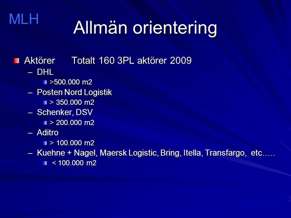 Allmän orientering AktörerTotalt 160 3PL aktörer 2009 –DHL >500.000 m2 –Posten Nord Logistik > 350.000 m2 –Schenker, DSV > 200.000 m2 –Aditro > 100.000 m2 –Kuehne + Nagel, Maersk Logistic, Bring, Itella, Transfargo, etc…..