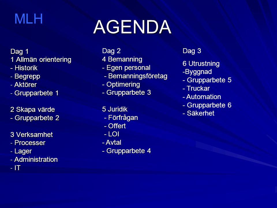 AGENDA Dag 1 1 Allmän orientering - Historik - Begrepp - Aktörer - Grupparbete 1 2 Skapa värde - Grupparbete 2 3 Verksamhet - Processer - Lager - Administration - IT MLH Dag 2 4 Bemanning - Egen personal - Bemanningsföretag - Optimering - Bemanningsföretag - Optimering - Grupparbete 3 5 Juridik - Förfrågan - Förfrågan - Offert - Offert - LOI - LOI - Avtal - Grupparbete 4 Dag 3 6 Utrustning -Byggnad - Grupparbete 5 - Truckar - Automation - Grupparbete 6 - Säkerhet