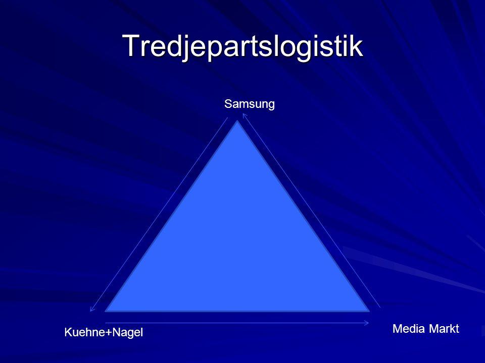 Tredjepartslogistik Media Markt Samsung Kuehne+Nagel