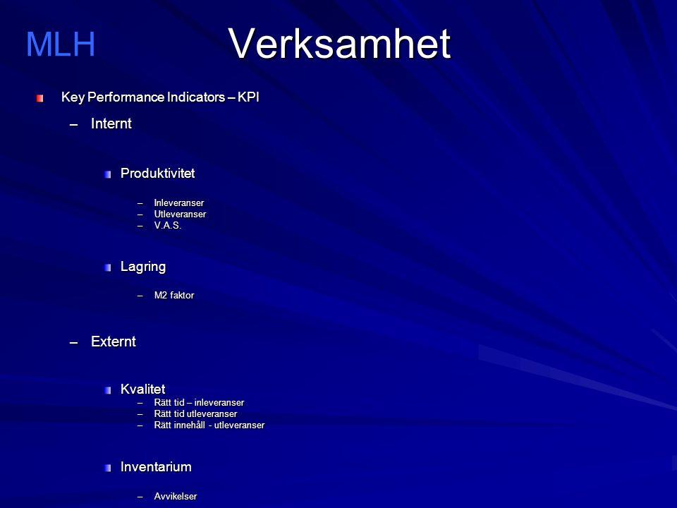 Verksamhet Key Performance Indicators – KPI –Internt Produktivitet –Inleveranser –Utleveranser –V.A.S. Lagring –M2 faktor –Externt Kvalitet –Rätt tid