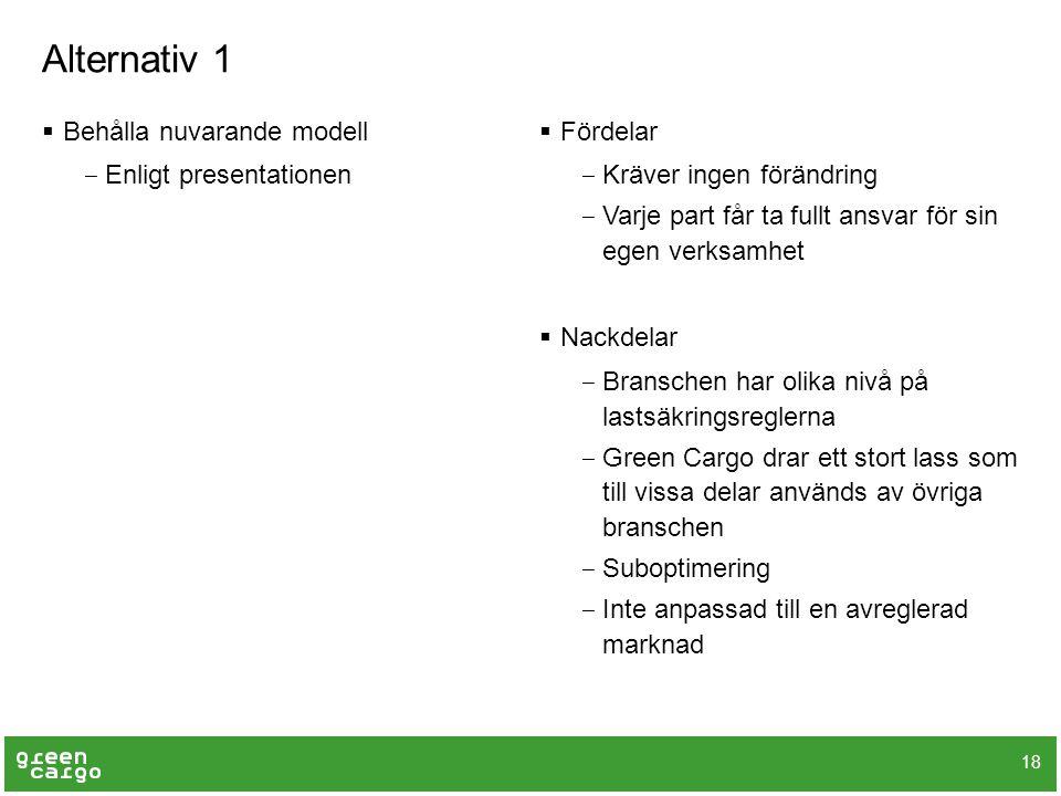 Alternativ 1  Behålla nuvarande modell ‒ Enligt presentationen  Fördelar ‒ Kräver ingen förändring ‒ Varje part får ta fullt ansvar för sin egen ver