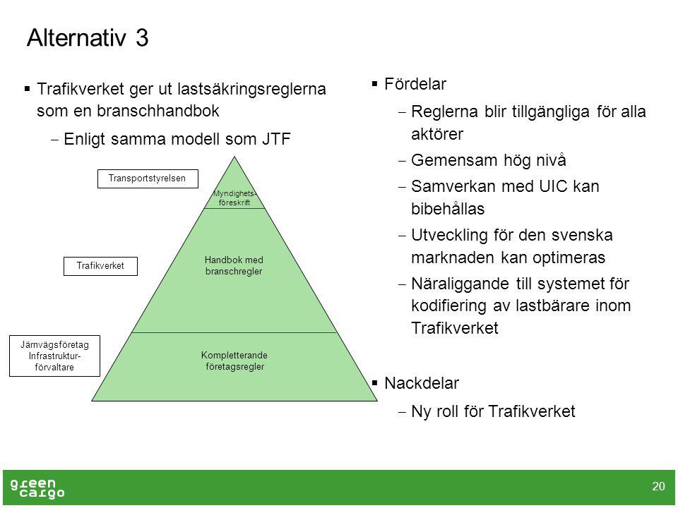 Alternativ 3  Trafikverket ger ut lastsäkringsreglerna som en branschhandbok ‒ Enligt samma modell som JTF  Fördelar ‒ Reglerna blir tillgängliga fö