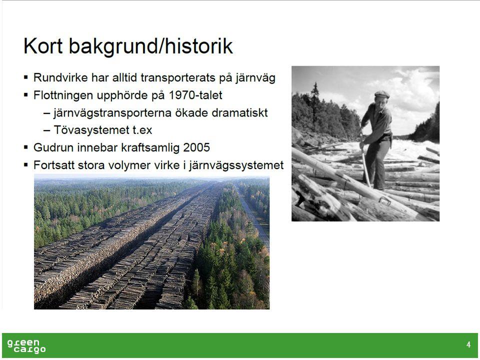 Regler för lastsäkring på den svenska järnvägen 15 Nuvarande situation Alternativa lösningar Green Cargos förslag