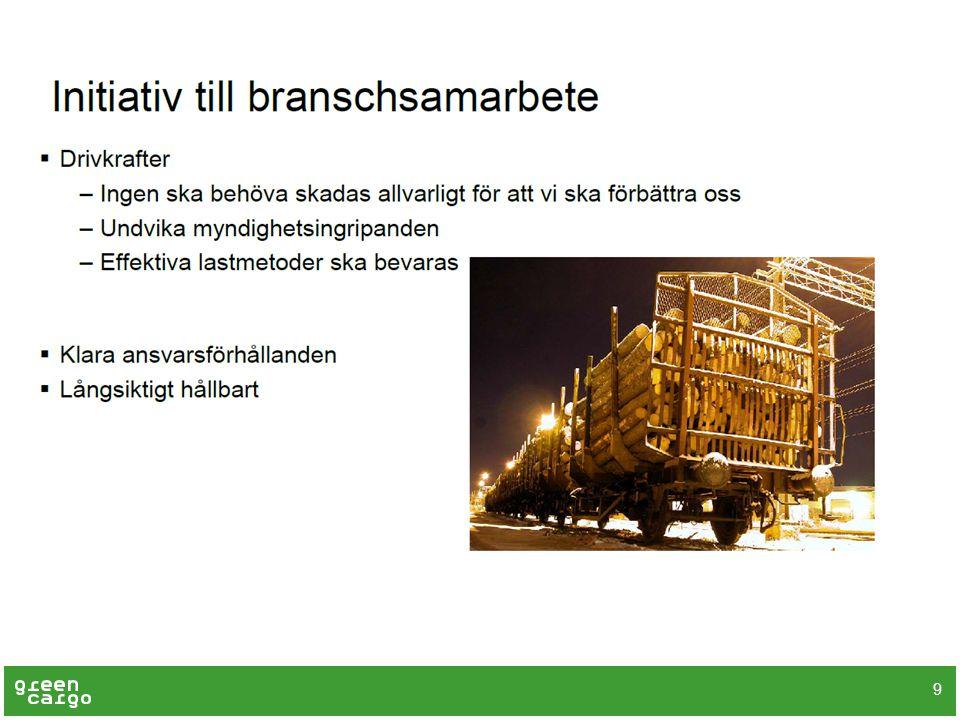 Alternativ 3  Trafikverket ger ut lastsäkringsreglerna som en branschhandbok ‒ Enligt samma modell som JTF  Fördelar ‒ Reglerna blir tillgängliga för alla aktörer ‒ Gemensam hög nivå ‒ Samverkan med UIC kan bibehållas ‒ Utveckling för den svenska marknaden kan optimeras ‒ Näraliggande till systemet för kodifiering av lastbärare inom Trafikverket  Nackdelar ‒ Ny roll för Trafikverket 20 Myndighets- föreskrift Handbok med branschregler Kompletterande företagsregler Järnvägsföretag Infrastruktur- förvaltare Trafikverket Transportstyrelsen